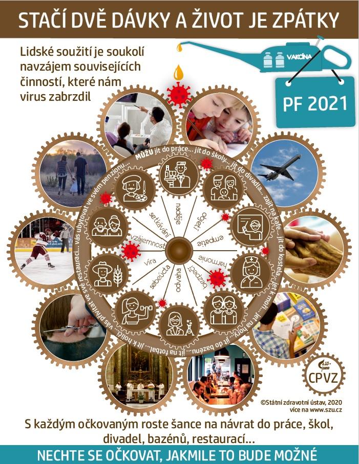PF2021 - soukolí